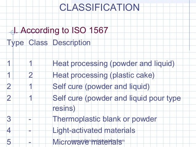 CLASSIFICATION I. According to ISO 1567 Type Class Description 1 1 Heat processing (powder and liquid) 1 2 Heat processing...