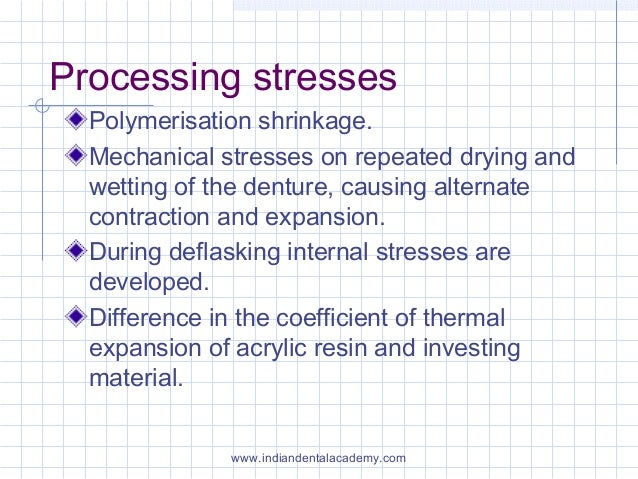 Processing stresses Polymerisation shrinkage. Mechanical stresses on repeated drying and wetting of the denture, causing a...