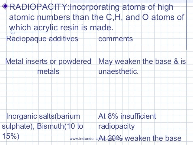 RADIOPACITY:Incorporating atoms of high atomic numbers than the C,H, and O atoms of which acrylic resin is made. Radiopaqu...