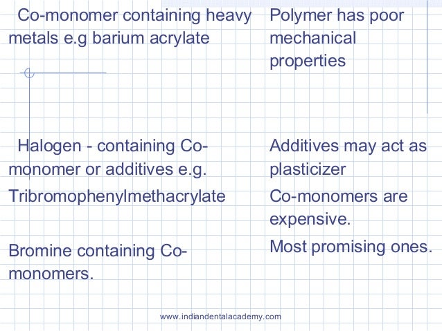 Co-monomer containing heavy metals e.g barium acrylate Polymer has poor mechanical properties Halogen - containing Co- mon...