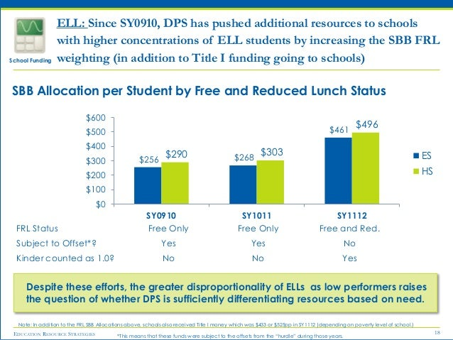 summary of dps 2017-2018 dps dhmo combined summary of benefits home current  members employer group plans dps dhmo 2017-2018 dps dhmo  combined.