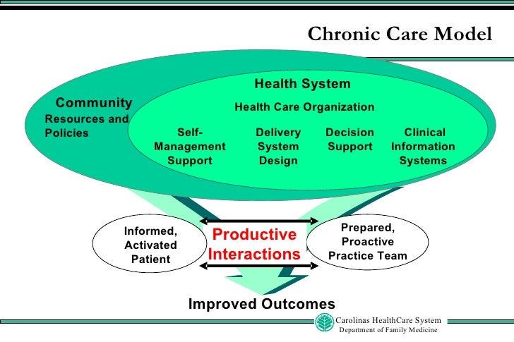 Chronic Disease Management Patient Information