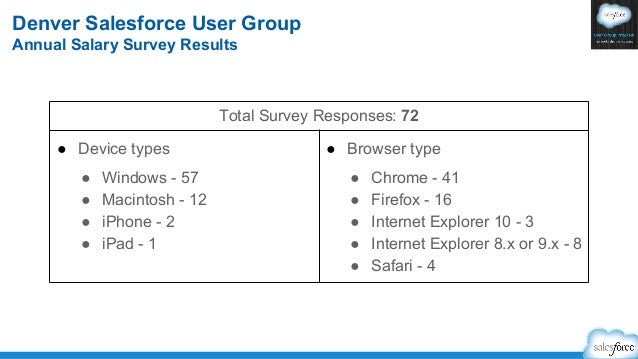 Salesforce Denver User Group 2013 Salary Survey Results Slide 3