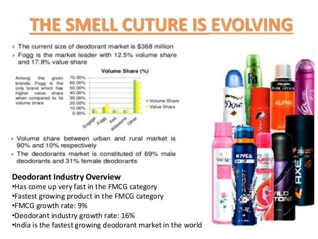 analysis of deodorant industry Find comprehensive market research and analysis on the deodorants market.