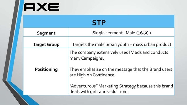 axe deo marketing strategy Axe deo bottom of form market analysis & strategy of axe does in targeting, positioning) model described above helps us comprehend the marketing process for.