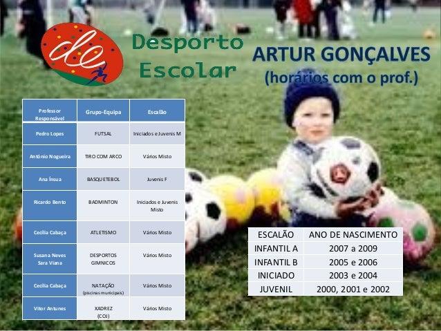Professor Respons�vel Grupo-Equipa Escal�o Pedro Lopes FUTSAL Iniciados e Juvenis M Ant�nio Nogueira TIRO COM ARCO V�rios ...
