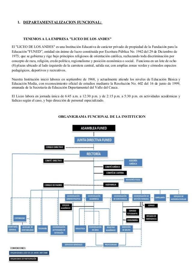 "1. DEPARTAMENTALIZACION FUNCIONAL:        TENEMOS A LA EMPRESA ""LICEO DE LOS ANDES""El ""LICEO DE LOS ANDES"" es una Instituc..."