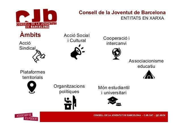 Consell de la Joventut de Barcelona LA PARTICIPACIÓ Grups de Treball • GT Educatives • GT Gènere • GT Diversitat Funcional...
