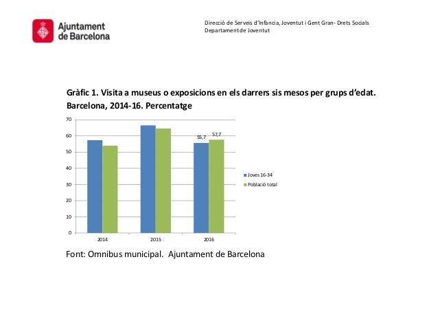 2006 2014 Preu 2,2 44,7 Manca d'interès 49,0 37,8 Manca de temps 26,8 33,7 El preu un factor clau Direcció de Serveis d'In...
