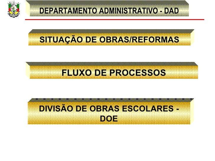 FLUXO DE PROCESSOS DEPARTAMENTO ADMINISTRATIVO - DAD SITUAÇÃO DE OBRAS/REFORMAS DIVISÃO DE OBRAS ESCOLARES - DOE