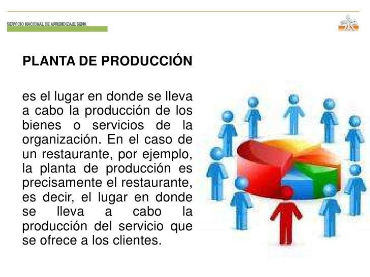 PLANTA DE PRODUCCIÓNes el lugar en donde se llevaa cabo la producción de losbienes o servicios de laorganización. En el ca...