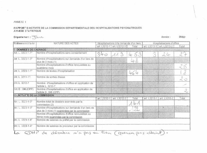 ANI-JEXE     1RAPPORT DACTiVITE DE LA COMMISSION                     DEPARTEMENTALE                DES HOSPITALISATIONS   ...