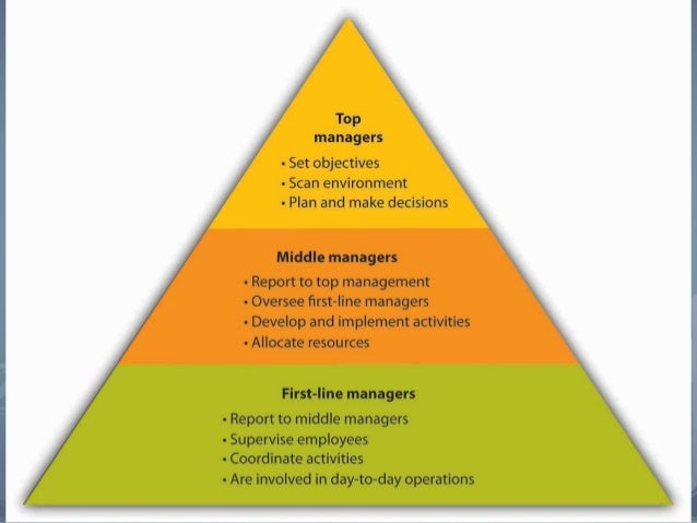 management departmentalization He has had an extensive and varied experience in the fields of management and   in this article recommendations are made on departmentalization in an.