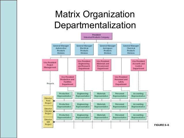 advantages of organizational behaviour in an organization The importance of organizational values for also discussed the advantages of broader consensus on organizational organizations use organizational values to.