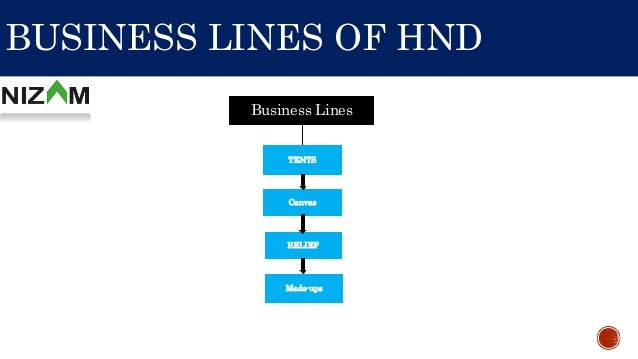 6.  sc 1 st  SlideShare & Department analysis of H.Nizamdin u0026 Sons