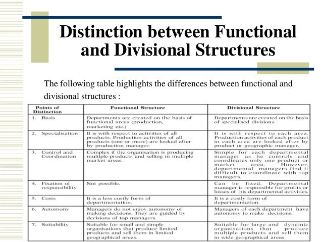 Matrix Structure – Superior to Divisional and Functional Structures Essay Sample