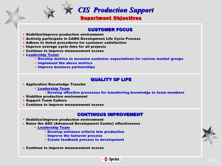 CIS  Production Support 2000 Department Objectives CUSTOMER FOCUS QUALITY OF LIFE CONTINOUS IMPROVEMENT <ul><li>Stabilize/...