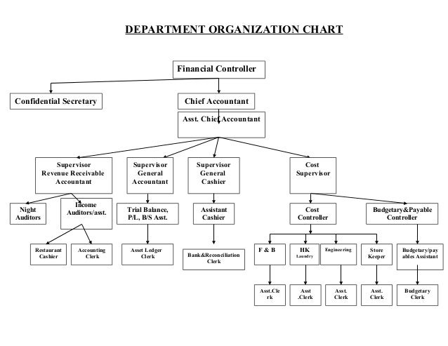 accounting information system structure of a A computerised accounting system is an accounting information system that processes the financial  structure of the hardware further, the selection of.