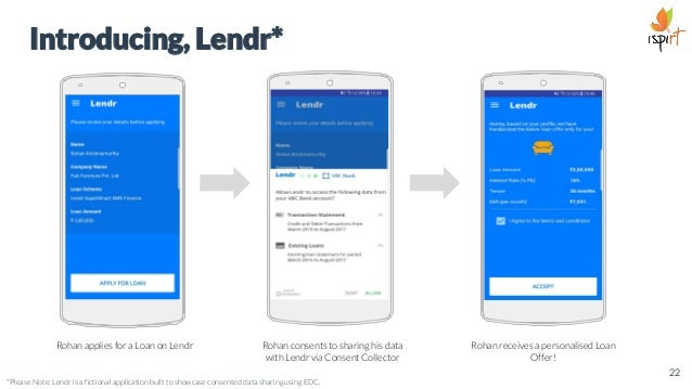 Introducing, Lendr* Rohan applies for a Loan on Lendr Rohan consents to sharing his data with Lendr via Consent Collector ...