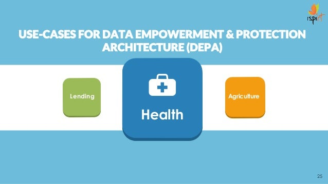 USE-CASES FOR DATA EMPOWERMENT & PROTECTION ARCHITECTURE (DEPA) 25 AgricultureLending Health