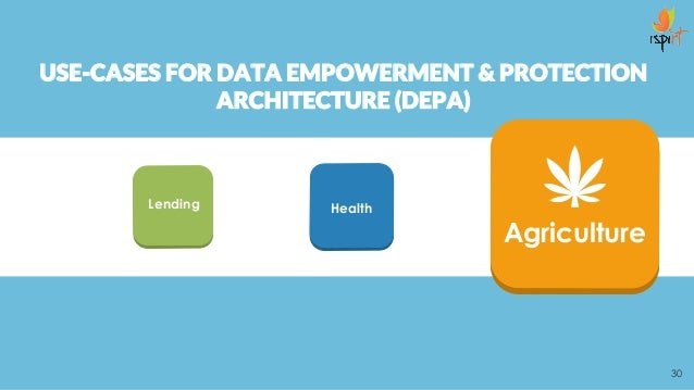 USE-CASES FOR DATA EMPOWERMENT & PROTECTION ARCHITECTURE (DEPA) 30 Lending Health Agriculture