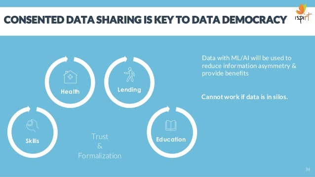 Skills Trust & Formalization Health Cannot work if data is in silos. Data with ML/AI will be used to reduce information as...