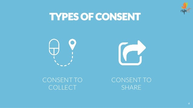 TYPES OF CONSENT CONSENT TO COLLECT CONSENT TO SHARE 4
