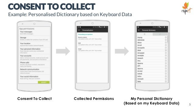 CONSENT TO COLLECT Example: Personalised Dictionary based on Keyboard Data Consent To Collect Collected Permissions My Per...