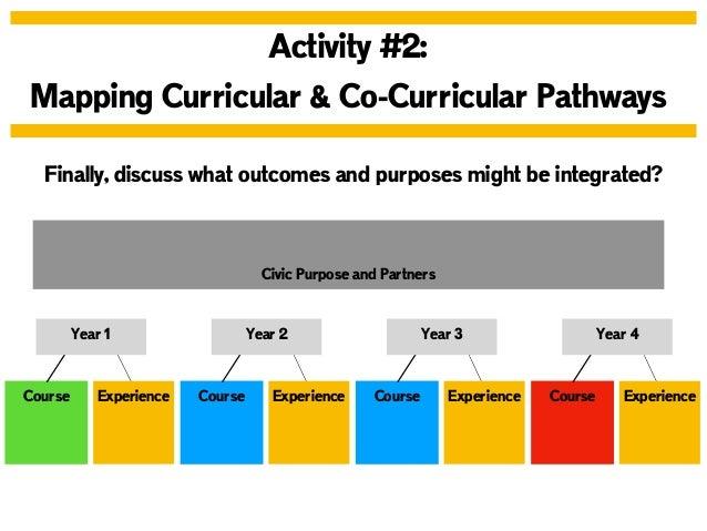 Visioning Integrative Pathways With Depauw University November 29 20