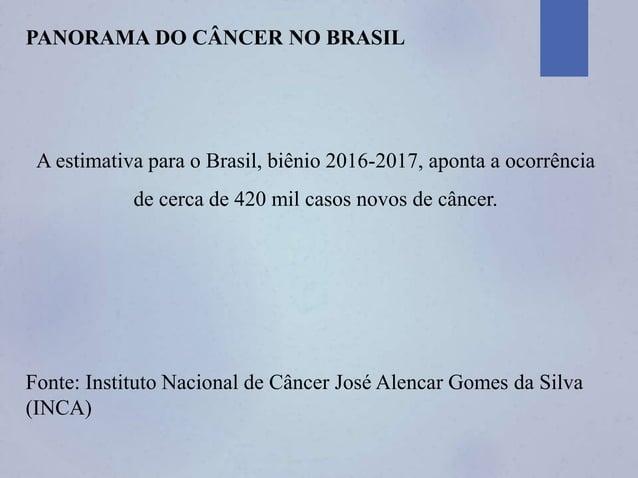 PANORAMA DO CÂNCER NO BRASIL A estimativa para o Brasil, biênio 2016-2017, aponta a ocorrência de cerca de 420 mil casos n...
