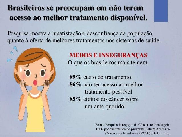 Brasileiros se preocupam em não terem acesso ao melhor tratamento disponível. Pesquisa mostra a insatisfação e desconfianç...