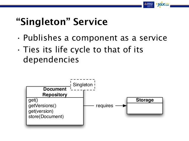 """""""Singleton"""" Service  • Publishes a component as a service  • Ties its life cycle to that of its  dependencies  Document  R..."""