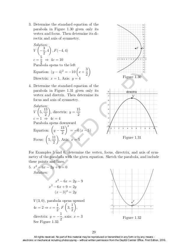 Pre calculus Grade 11 Learner's Module Senior High School