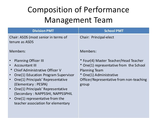 The implementation of performance management