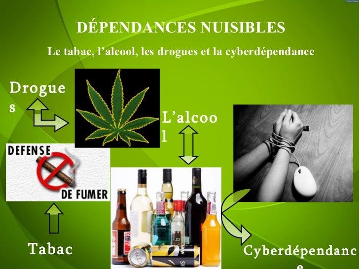 DÉPENDANCES NUISIBLES Le tabac, l'alcool, les drogues et la cyberdépendance L'alcool Tabac Cyberdépendance Drogues