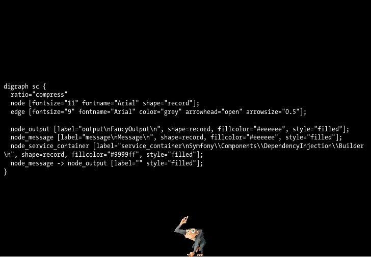 """digraph sc {   ratio=""""compress""""   node [fontsize=""""11"""" fontname=""""Arial"""" shape=""""record""""];   edge [fontsize=""""9"""" fontname=""""Ari..."""