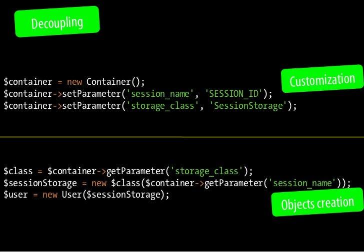 Decoupling   $container = new Container();                             Customization $container->setParameter('session_nam...