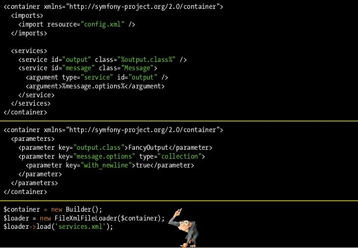 """<container xmlns=""""http://symfony-project.org/2.0/container"""">   <imports>     <import resource=""""config.xml"""" />   </imports>..."""