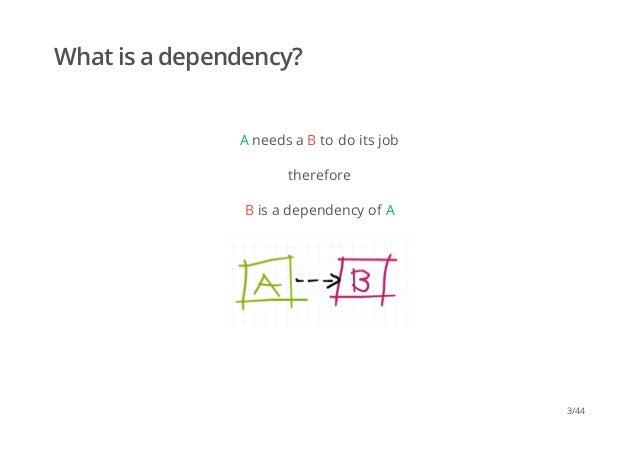Dependency Injection Smells Slide 3