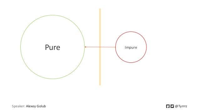 ImpurePure Speaker: Alexey Golub @Tyrrrz