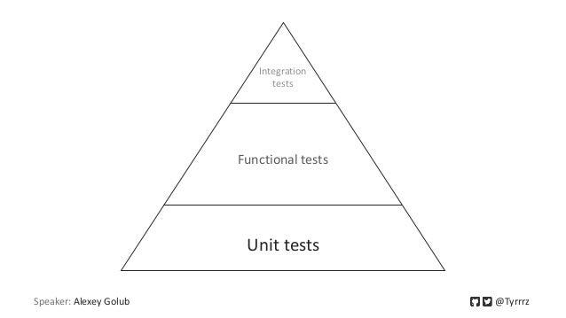 Speaker: Alexey Golub @Tyrrrz Unit tests Functional tests Integration tests