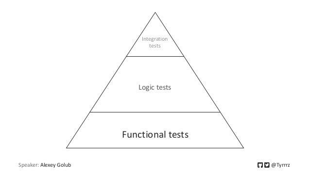 Speaker: Alexey Golub @Tyrrrz Functional tests Logic tests Integration tests