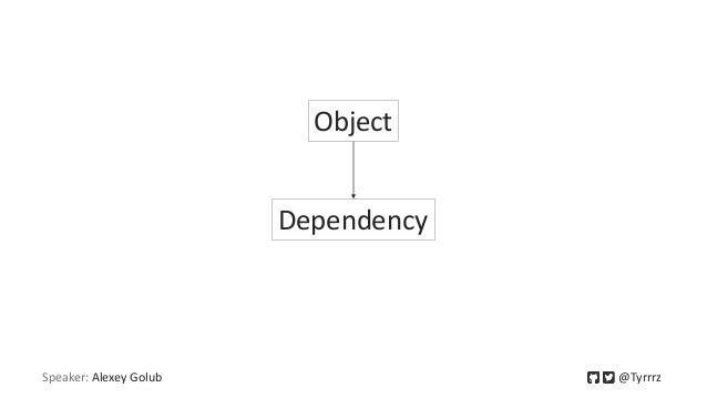 Speaker: Alexey Golub @Tyrrrz Object Dependency