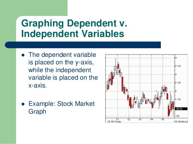 Dependent V Independent Variables
