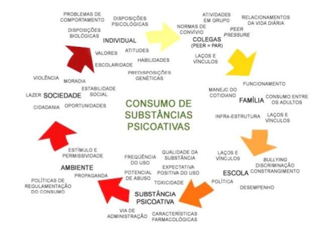 Intervenções comportamentais no tea  uma revisão sistemática na literatura brasileira 2