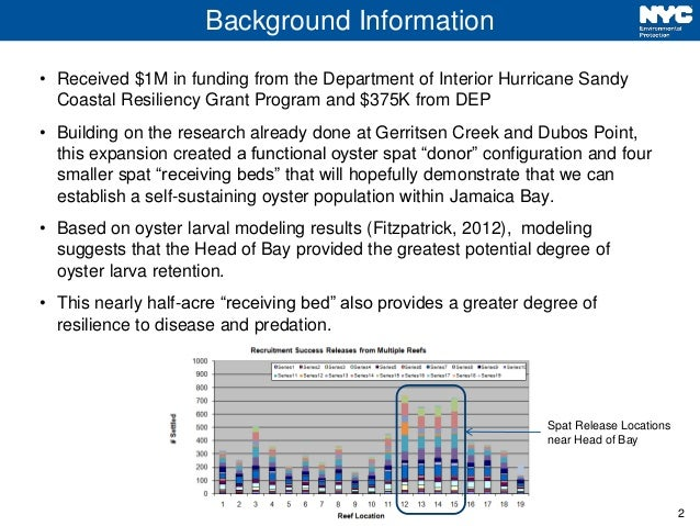Dep head of bay oyster project jam bay task force fall 2017 update Slide 2