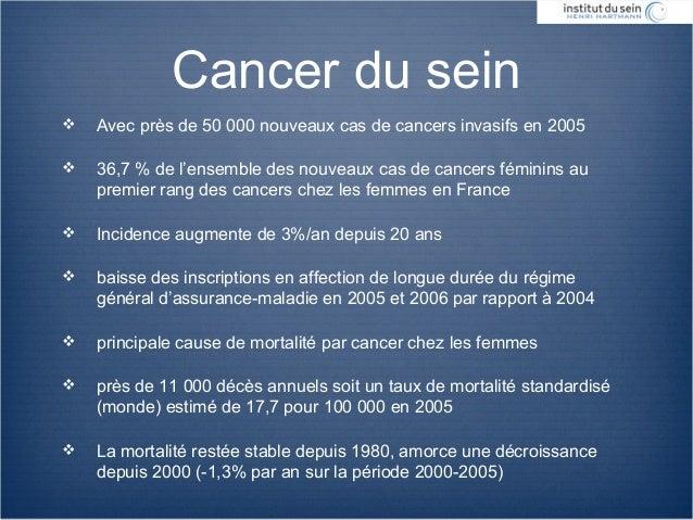 luc rotenberg depistage organis du cancer du sein en france. Black Bedroom Furniture Sets. Home Design Ideas