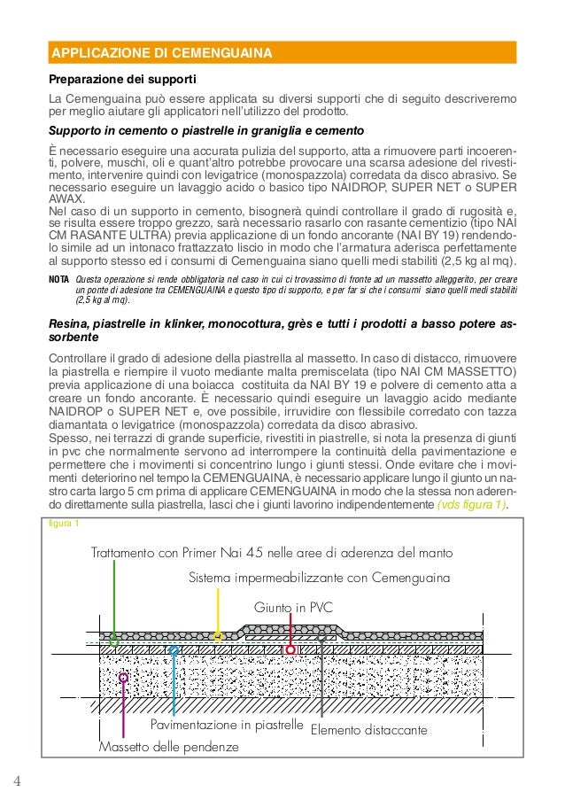 Guida all 39 applicazione di una guaina liquida for Guaina liquida mapei