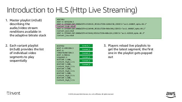 Deploy, Customize, Start, & Monitor a Channel with Live