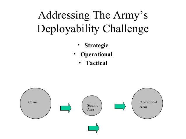 Addressing The Army's    Deployability Challenge            • Strategic           • Operational             • TacticalConu...